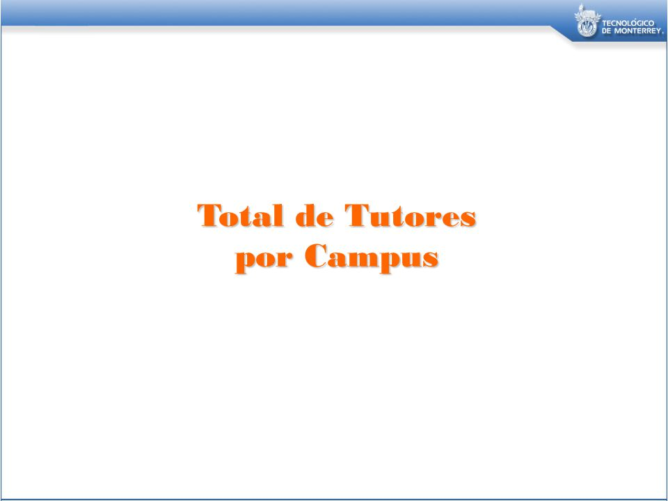 Total de Tutores por Campus