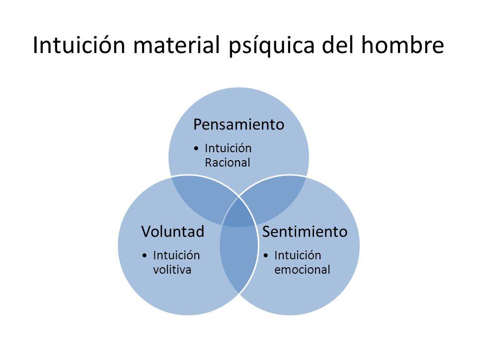 Intuición material psíquica del hombre Pensamiento Intuición Racional Sentimient o Intuición emocional Voluntad Intuición volitiva
