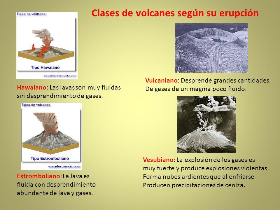 Resultado de imagen de VOLCANES SEGÚN SU FORMA