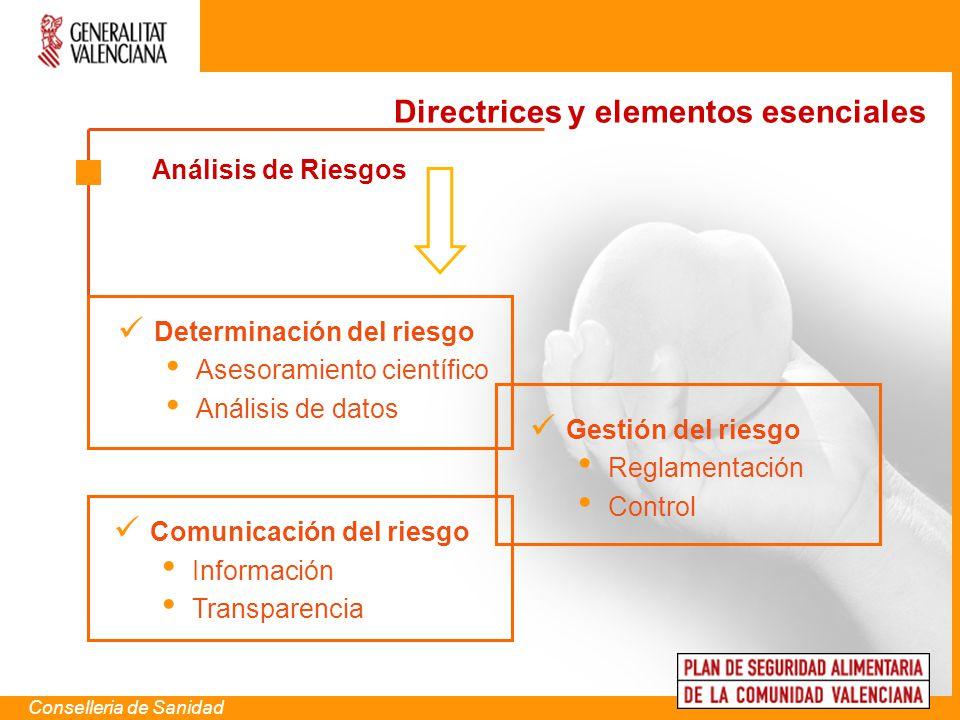 Análisis de Riesgos Conselleria de Sanidad Determinación del riesgo Asesoramiento científico Análisis de datos Directrices y elementos esenciales Comu