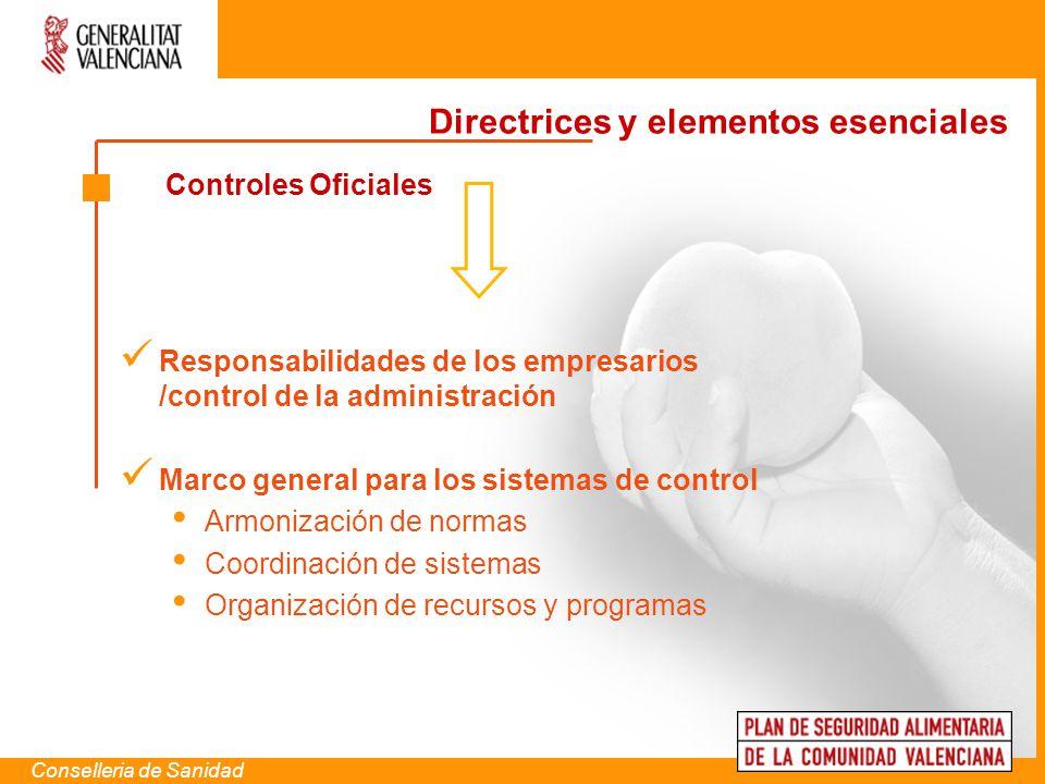 Controles Oficiales Conselleria de Sanidad Responsabilidades de los empresarios /control de la administración Marco general para los sistemas de contr