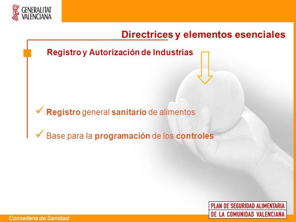 Registro y Autorización de Industrias Conselleria de Sanidad Registro general sanitario de alimentos Base para la programación de los controles Direct
