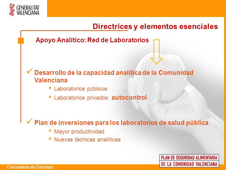 Apoyo Analítico: Red de Laboratorios Conselleria de Sanidad Desarrollo de la capacidad analítica de la Comunidad Valenciana Laboratorios públicos Labo