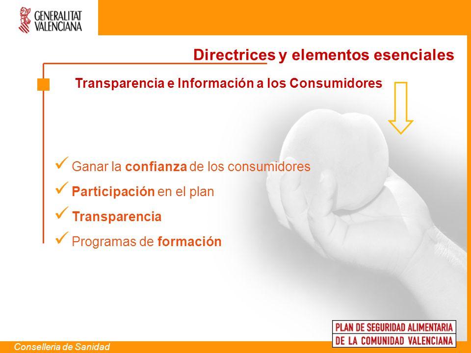 Transparencia e Información a los Consumidores Conselleria de Sanidad Ganar la confianza de los consumidores Participación en el plan Transparencia Pr
