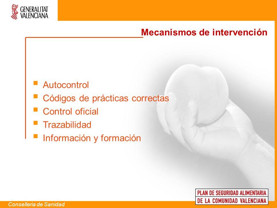 Conselleria de Sanidad  Autocontrol  Códigos de prácticas correctas  Control oficial  Trazabilidad  Información y formación Mecanismos de interve