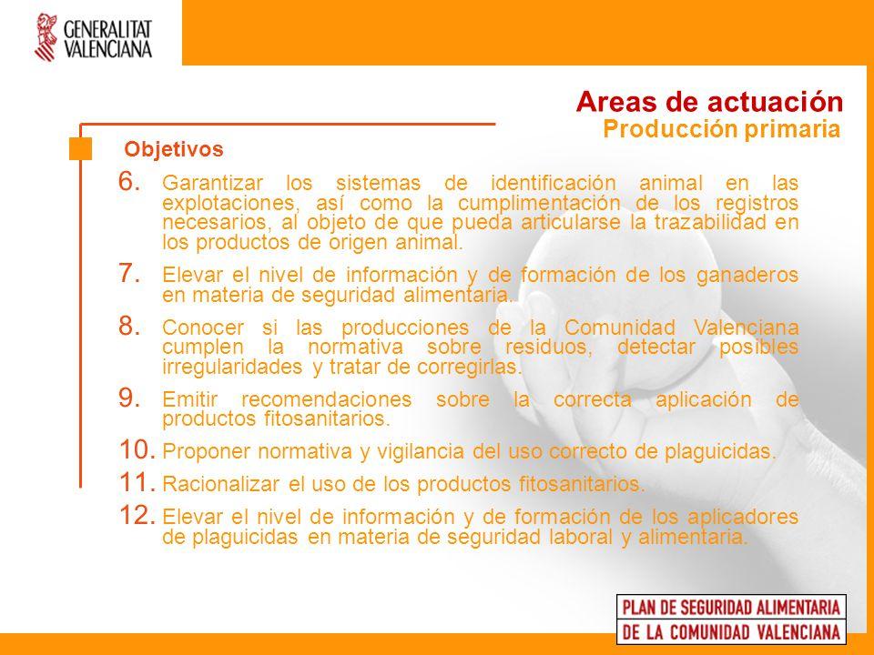 Areas de actuación 6. Garantizar los sistemas de identificación animal en las explotaciones, así como la cumplimentación de los registros necesarios,