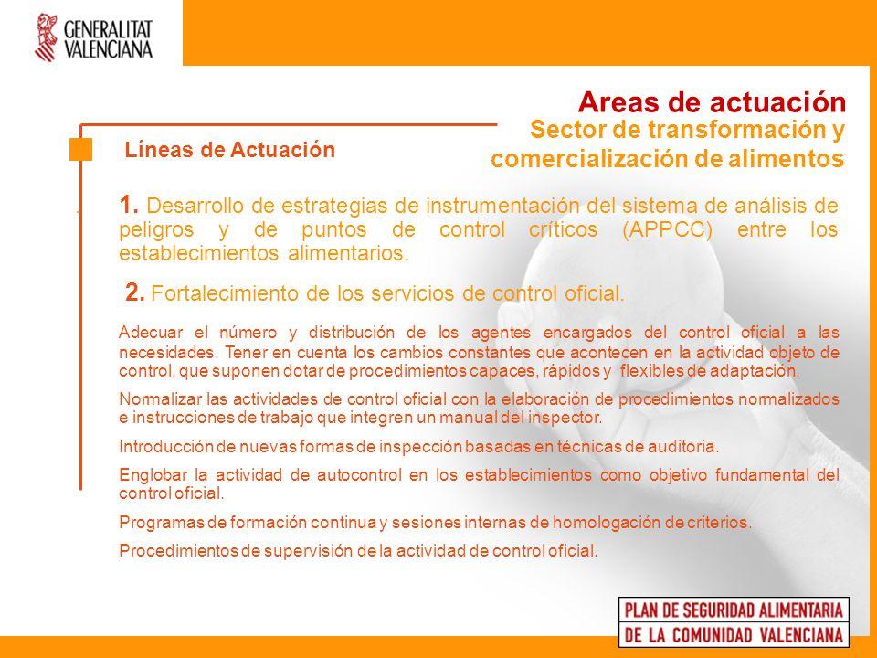 Areas de actuación. 1. Desarrollo de estrategias de instrumentación del sistema de análisis de peligros y de puntos de control críticos (APPCC) entre