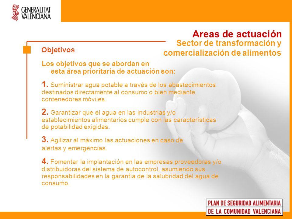 Areas de actuación 1.