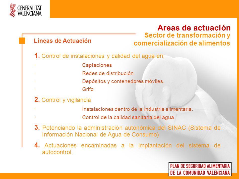 Areas de actuación 1. Control de instalaciones y calidad del agua en: · Captaciones · Redes de distribución · Depósitos y contenedores móviles. · Grif