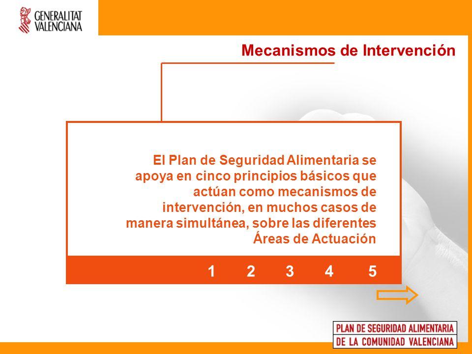 El Plan de Seguridad Alimentaria se apoya en cinco principios básicos que actúan como mecanismos de intervención, en muchos casos de manera simultánea