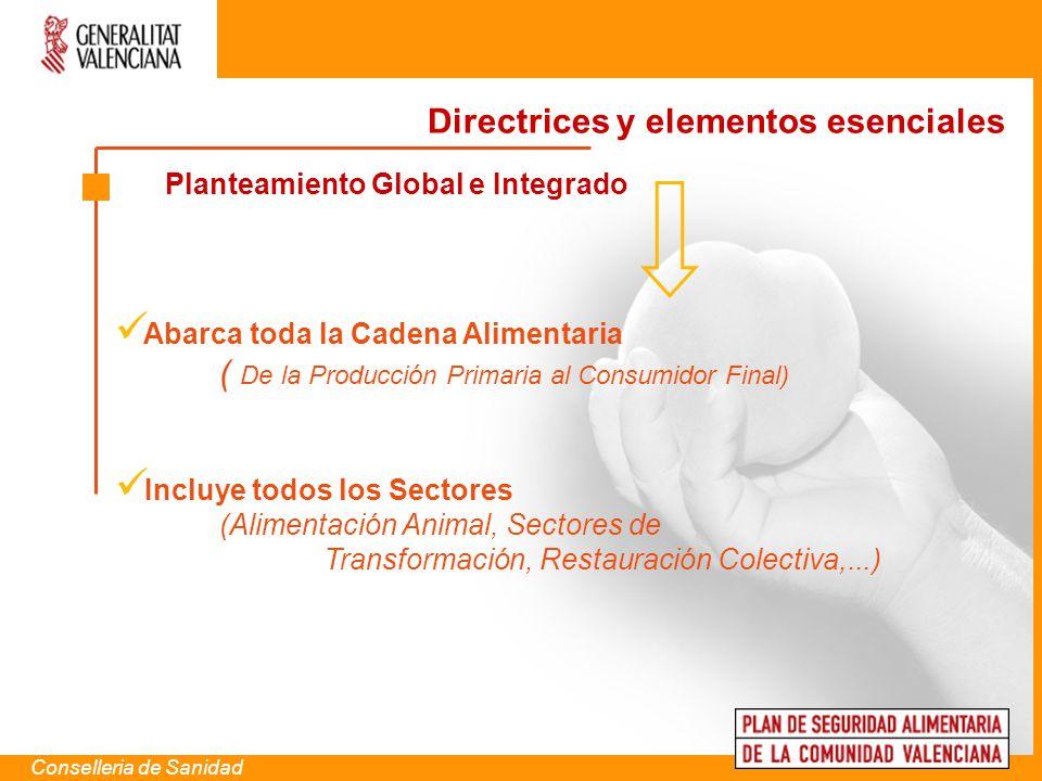Planteamiento Global e Integrado Conselleria de Sanidad Directrices y elementos esenciales Abarca toda la Cadena Alimentaria ( De la Producción Primar