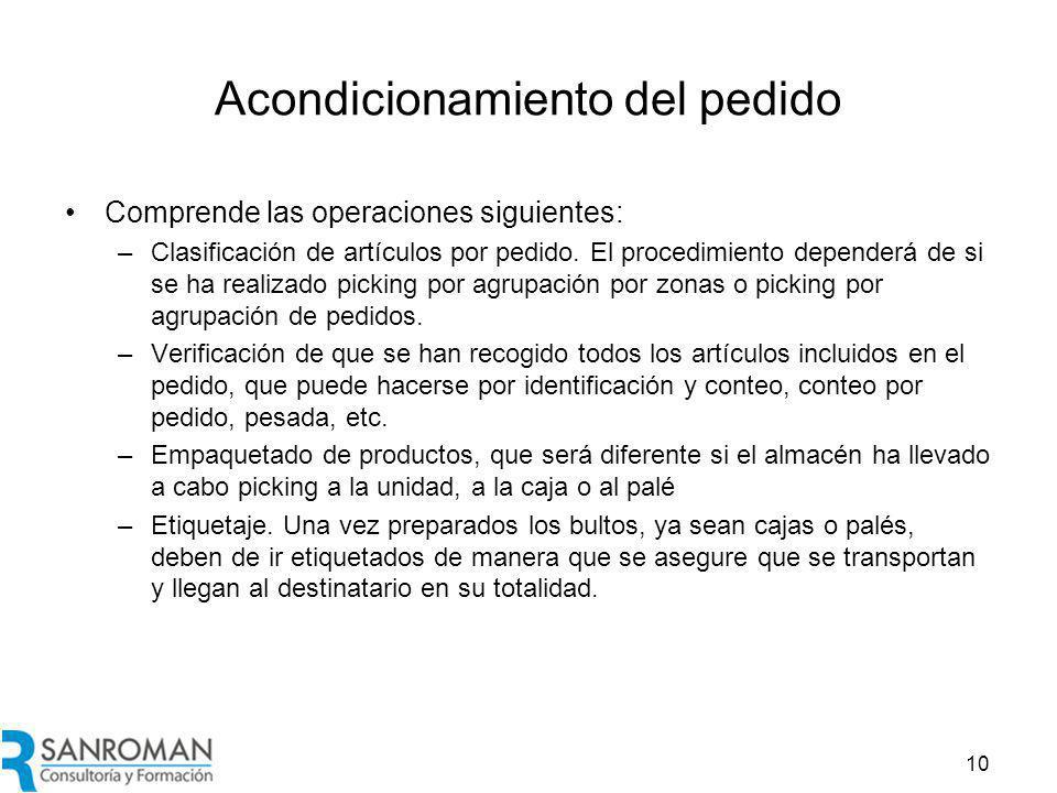 Acondicionamiento del pedido Comprende las operaciones siguientes: –Clasificación de artículos por pedido.