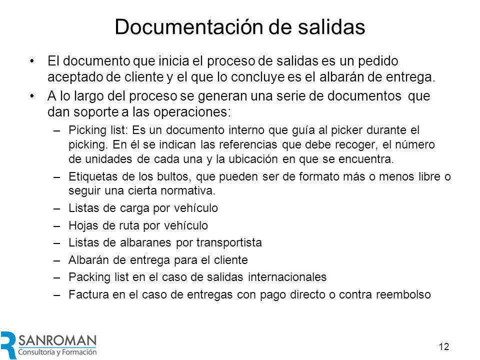Documentación de salidas El documento que inicia el proceso de salidas es un pedido aceptado de cliente y el que lo concluye es el albarán de entrega.