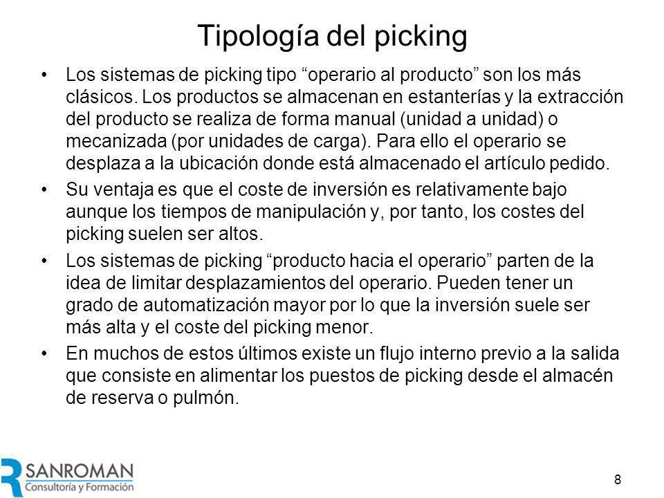 Tipología del picking Los sistemas de picking tipo operario al producto son los más clásicos.