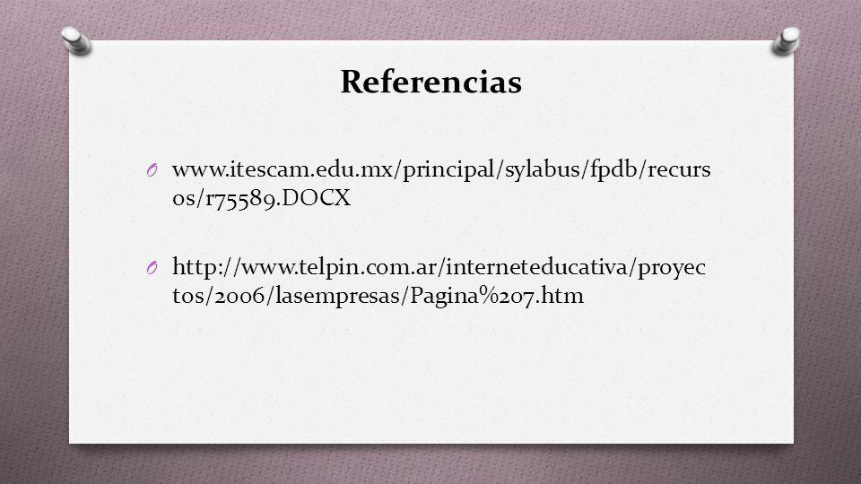 Referencias O www.itescam.edu.mx/principal/sylabus/fpdb/recurs os/r75589.DOCX O http://www.telpin.com.ar/interneteducativa/proyec tos/2006/lasempresas/Pagina%207.htm