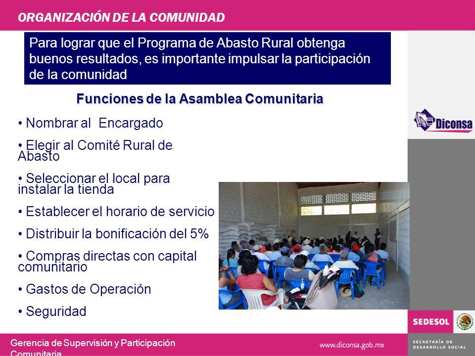ORGANIZACIÓN DE LA COMUNIDAD Para lograr que el Programa de Abasto Rural obtenga buenos resultados, es importante impulsar la participación de la comu
