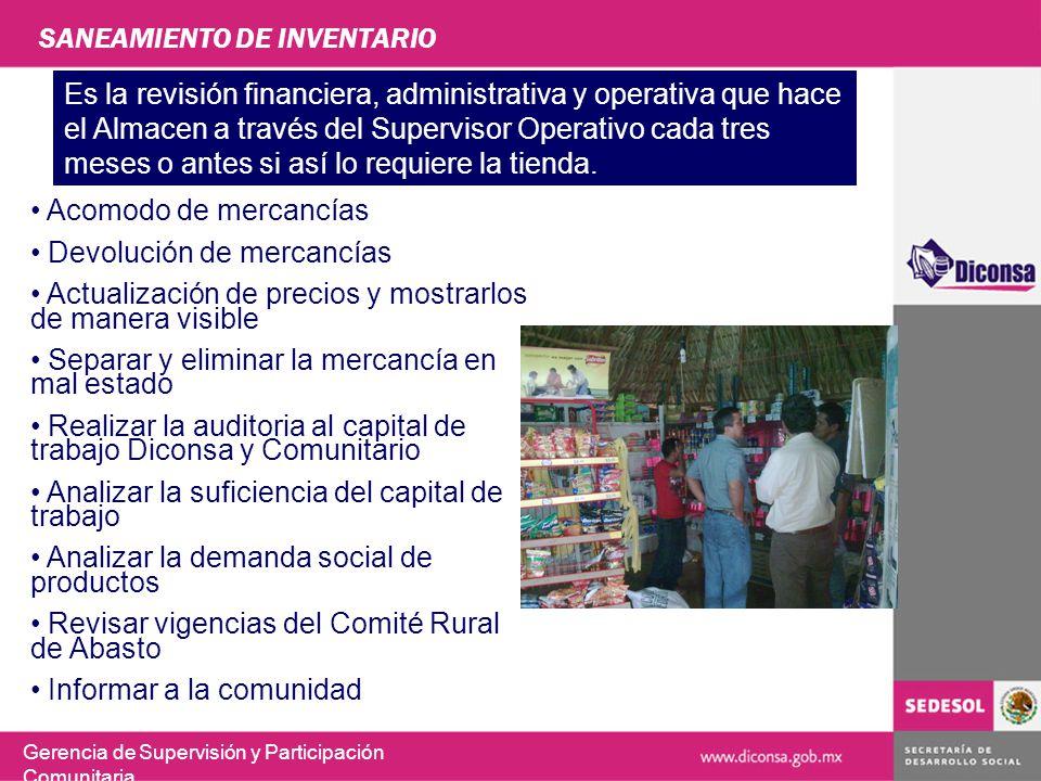 SANEAMIENTO DE INVENTARIO Gerencia de Supervisión y Participación Comunitaria Acomodo de mercancías Devolución de mercancías Actualización de precios