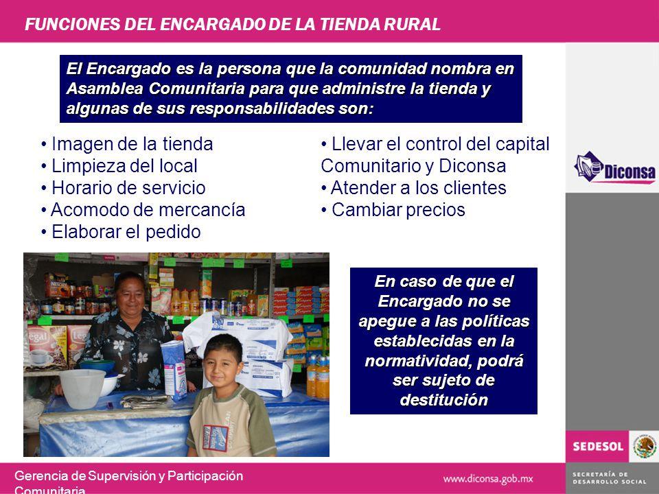 FUNCIONES DEL ENCARGADO DE LA TIENDA RURAL Gerencia de Supervisión y Participación Comunitaria Imagen de la tienda Limpieza del local Horario de servi
