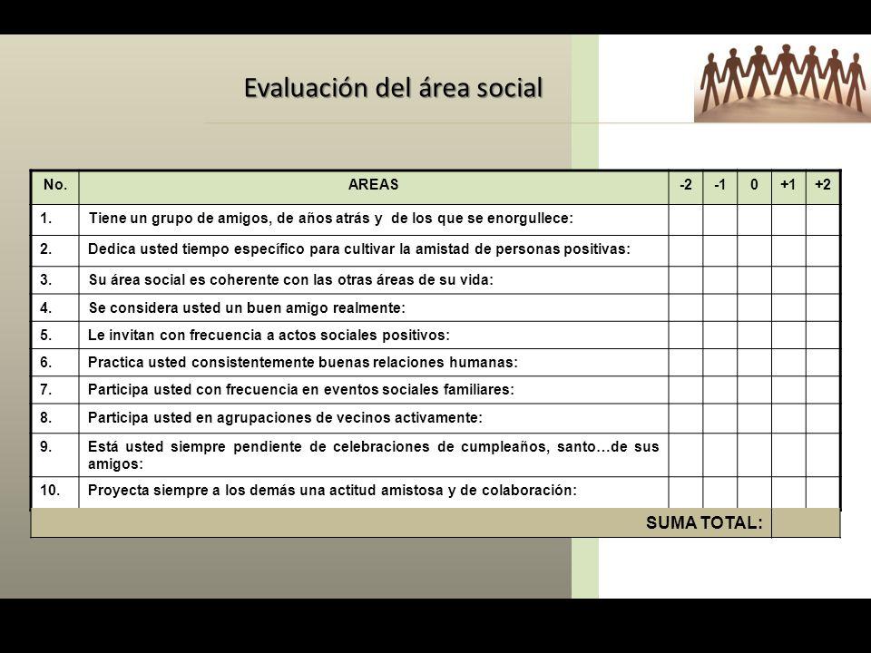 Evaluación del área social No.AREAS-20+1+2 1.Tiene un grupo de amigos, de años atrás y de los que se enorgullece: 2.Dedica usted tiempo específico par