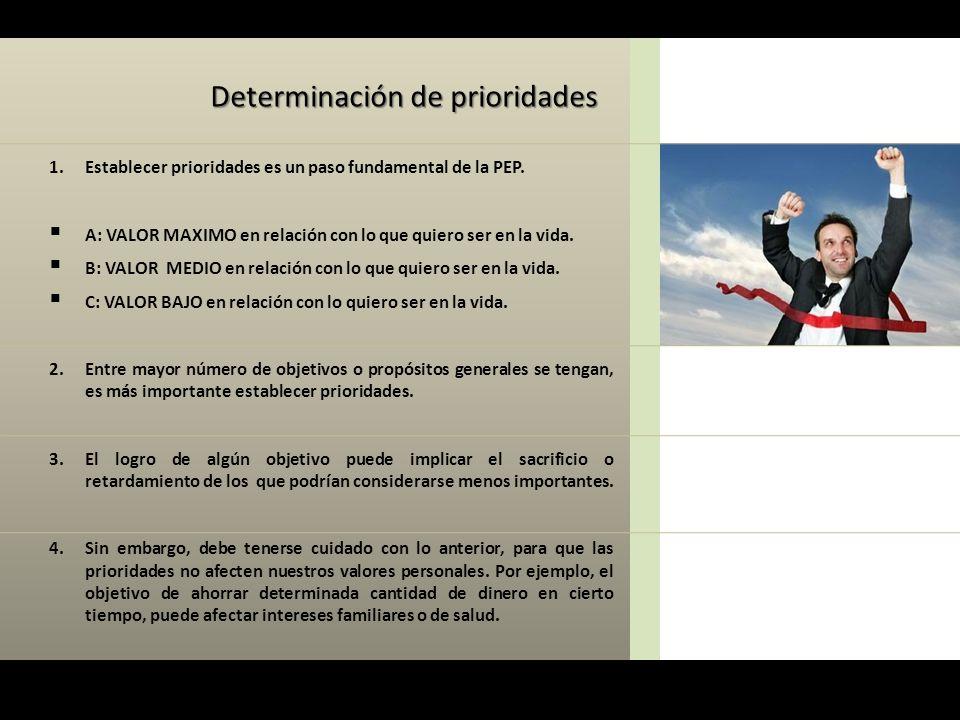 Determinación de prioridades 1.Establecer prioridades es un paso fundamental de la PEP.  A: VALOR MAXIMO en relación con lo que quiero ser en la vida