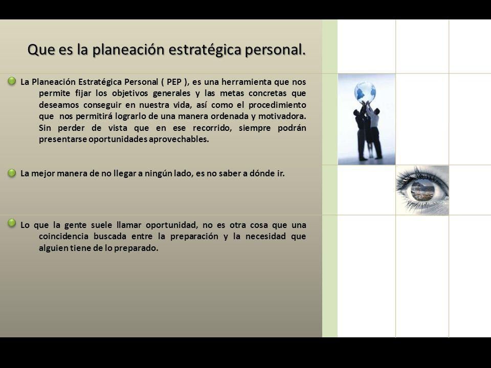 Las áreas funcionales de la planeación estratégica personal.