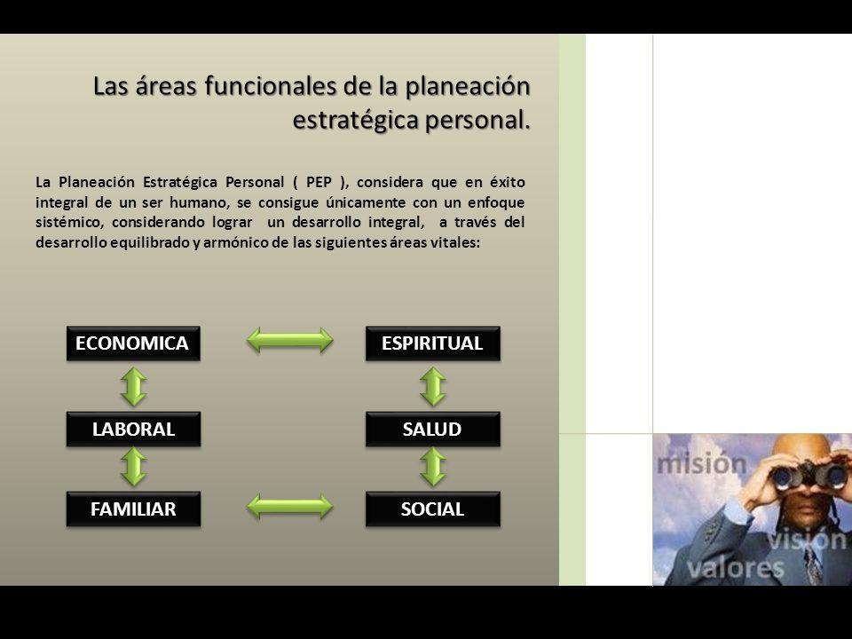 Las áreas funcionales de la planeación estratégica personal. La Planeación Estratégica Personal ( PEP ), considera que en éxito integral de un ser hum