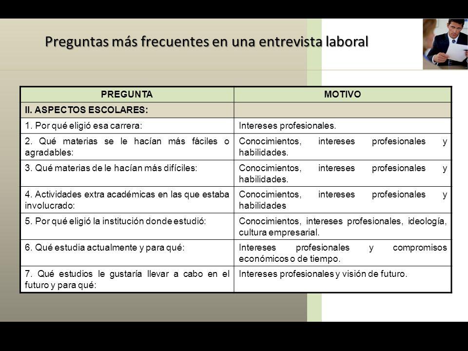 Preguntas más frecuentes en una entrevista laboral PREGUNTAMOTIVO II. ASPECTOS ESCOLARES: 1. Por qué eligió esa carrera:Intereses profesionales. 2. Qu