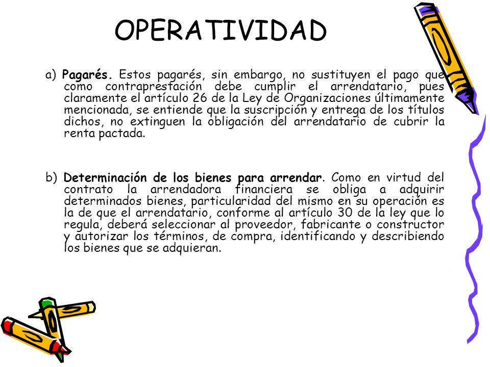 OPERATIVIDAD a) Pagarés.