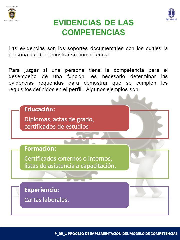 P_05_1 PROCESO DE IMPLEMENTACIÓN DEL MODELO DE COMPETENCIAS Las evidencias son los soportes documentales con los cuales la persona puede demostrar su competencia.