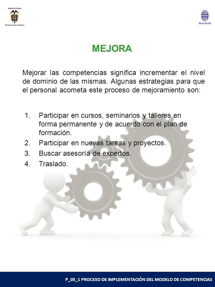 P_05_1 PROCESO DE IMPLEMENTACIÓN DEL MODELO DE COMPETENCIAS Mejorar las competencias significa incrementar el nivel de dominio de las mismas.