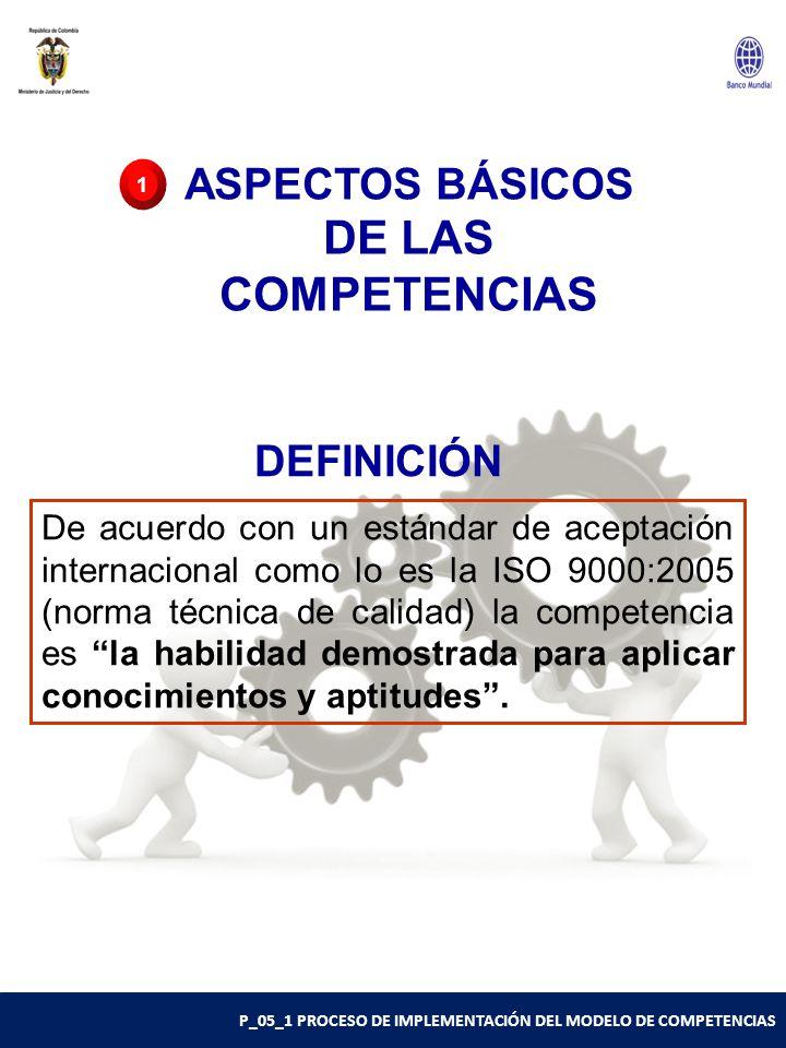 P_05_1 PROCESO DE IMPLEMENTACIÓN DEL MODELO DE COMPETENCIAS DEFINICIÓN De acuerdo con un estándar de aceptación internacional como lo es la ISO 9000:2005 (norma técnica de calidad) la competencia es la habilidad demostrada para aplicar conocimientos y aptitudes .