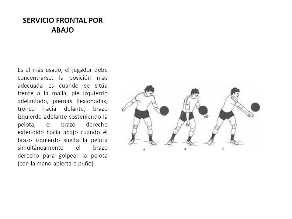 SERVICIO FRONTAL POR ABAJO Es el más usado, el jugador debe concentrarse, la posición más adecuada es cuando se sitúa frente a la malla, pie izquierdo