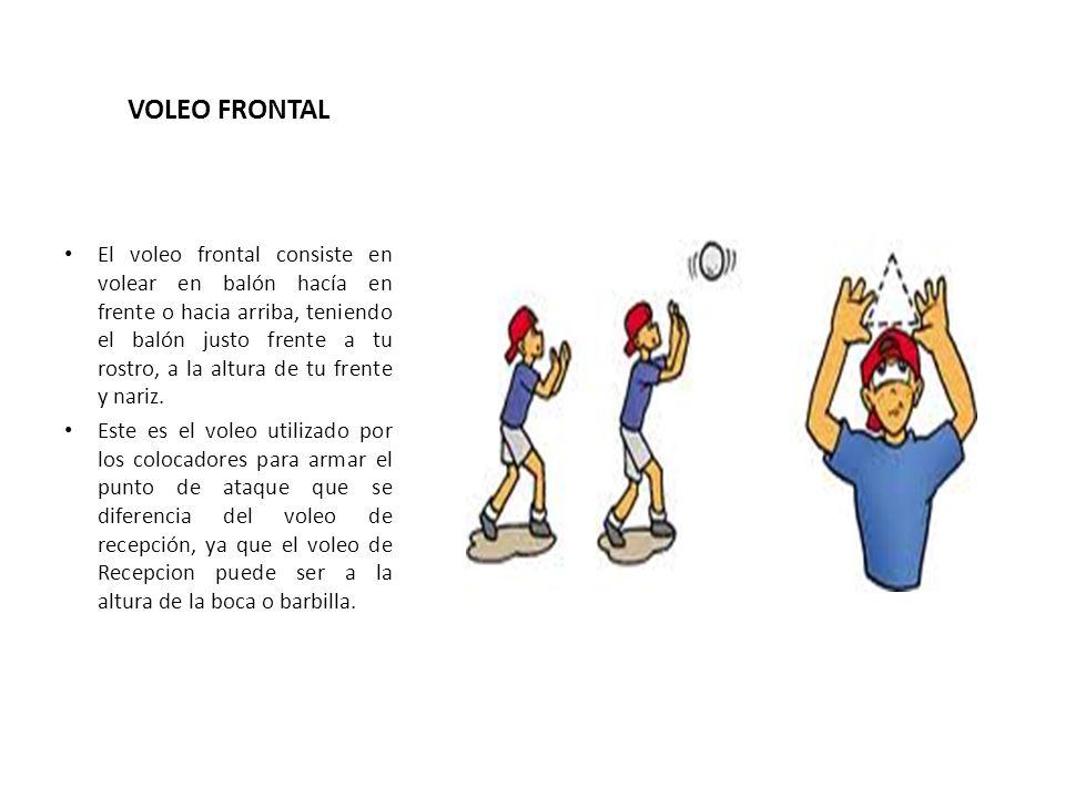 VOLEO FRONTAL El voleo frontal consiste en volear en balón hacía en frente o hacia arriba, teniendo el balón justo frente a tu rostro, a la altura de