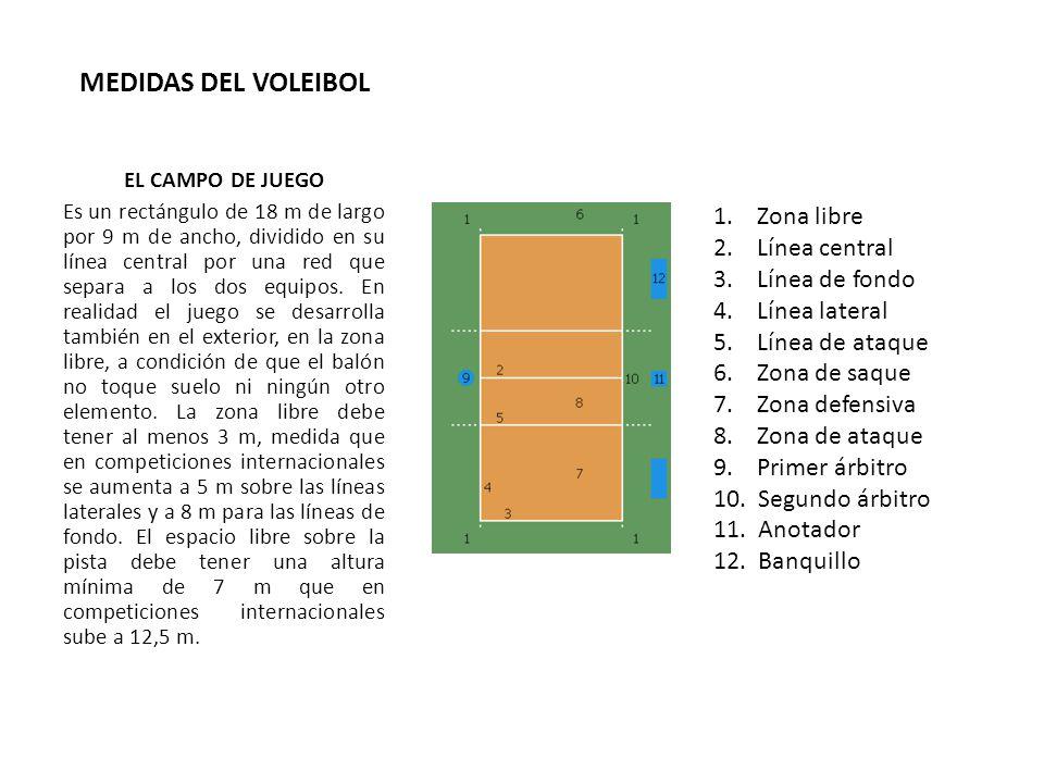 MEDIDAS DEL VOLEIBOL EL CAMPO DE JUEGO Es un rectángulo de 18 m de largo por 9 m de ancho, dividido en su línea central por una red que separa a los d