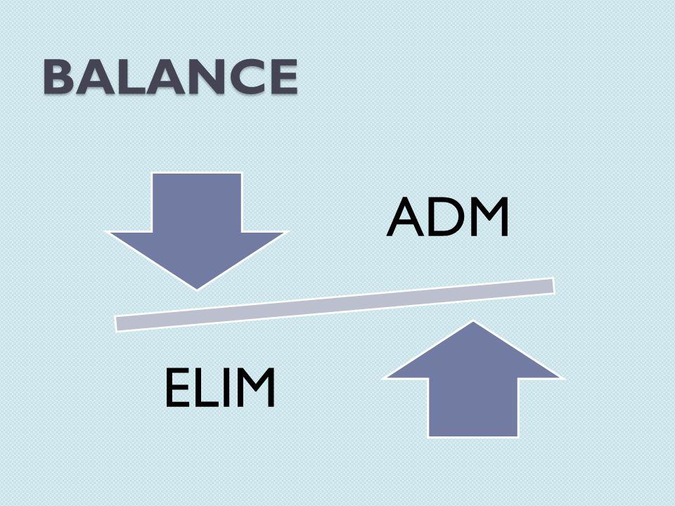 BALANCE ADM ELIM