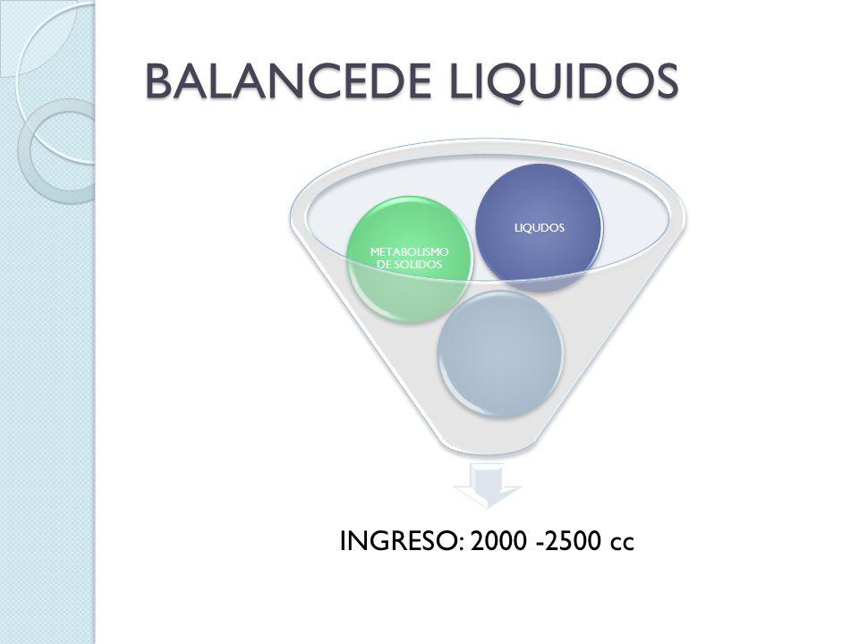 BALANCEDE LIQUIDOS INGRESO: 2000 -2500 cc METABOLISMO DE SOLIDOS LIQUDOS