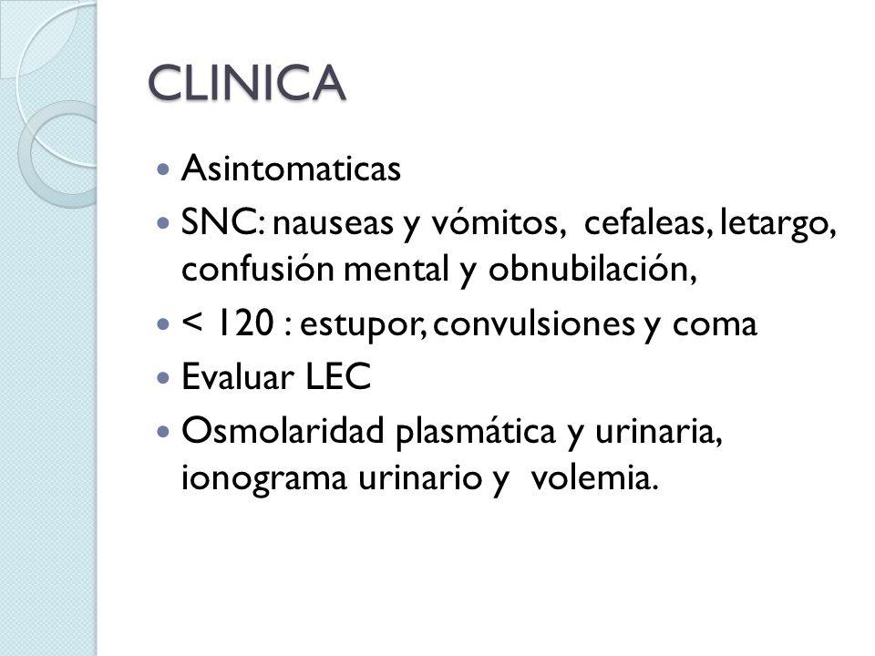 CLINICA Asintomaticas SNC: nauseas y vómitos, cefaleas, letargo, confusión mental y obnubilación, < 120 : estupor, convulsiones y coma Evaluar LEC Osm