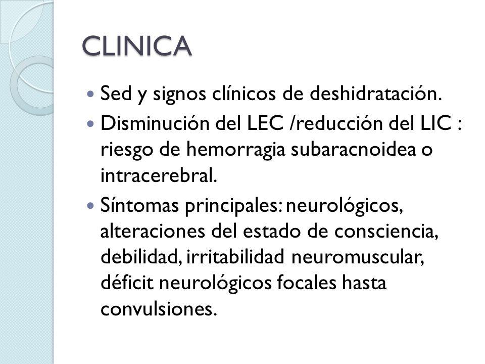 CLINICA Sed y signos clínicos de deshidratación. Disminución del LEC /reducción del LIC : riesgo de hemorragia subaracnoidea o intracerebral. Síntomas