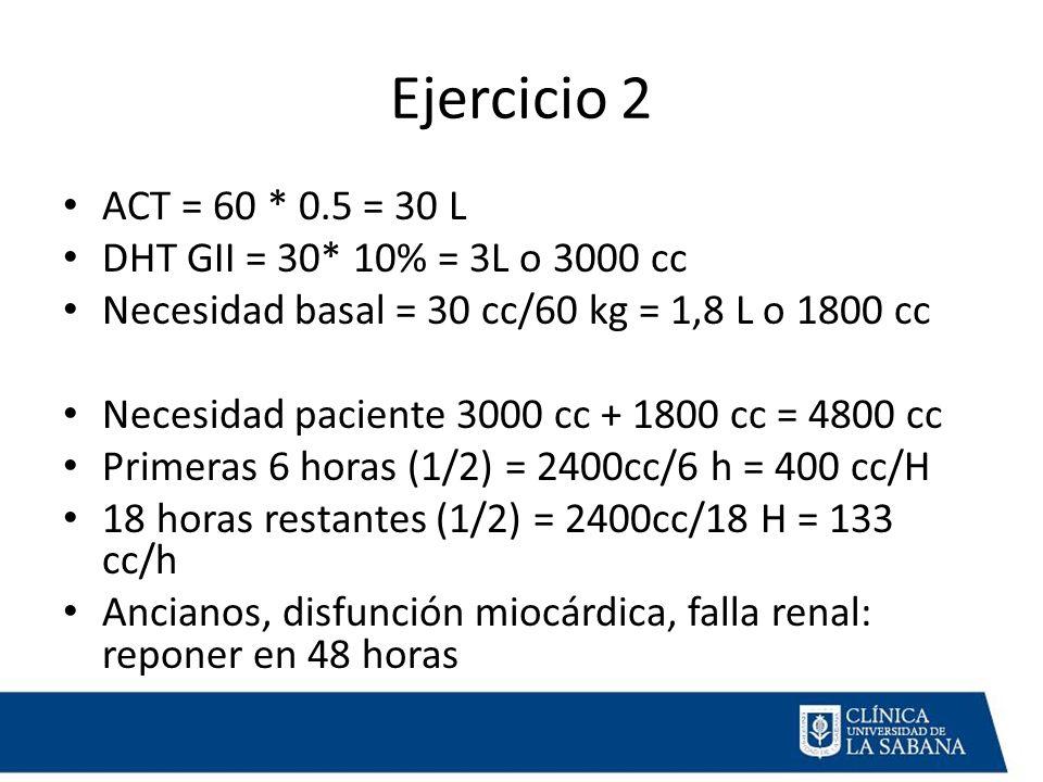 Ejercicio 2 ACT = 60 * 0.5 = 30 L DHT GII = 30* 10% = 3L o 3000 cc Necesidad basal = 30 cc/60 kg = 1,8 L o 1800 cc Necesidad paciente 3000 cc + 1800 cc = 4800 cc Primeras 6 horas (1/2) = 2400cc/6 h = 400 cc/H 18 horas restantes (1/2) = 2400cc/18 H = 133 cc/h Ancianos, disfunción miocárdica, falla renal: reponer en 48 horas
