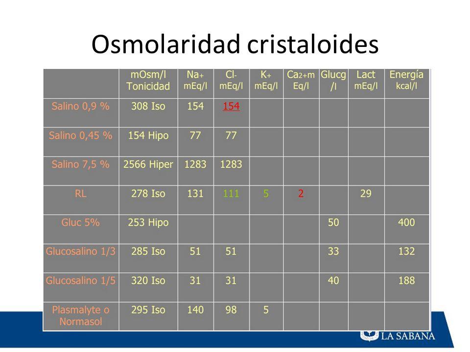 Osmolaridad cristaloides