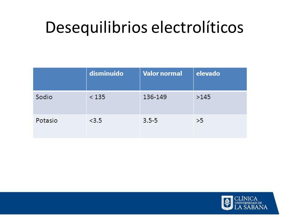 Desequilibrios electrolíticos disminuidoValor normalelevado Sodio< 135136-149>145 Potasio<3.53.5-5>5