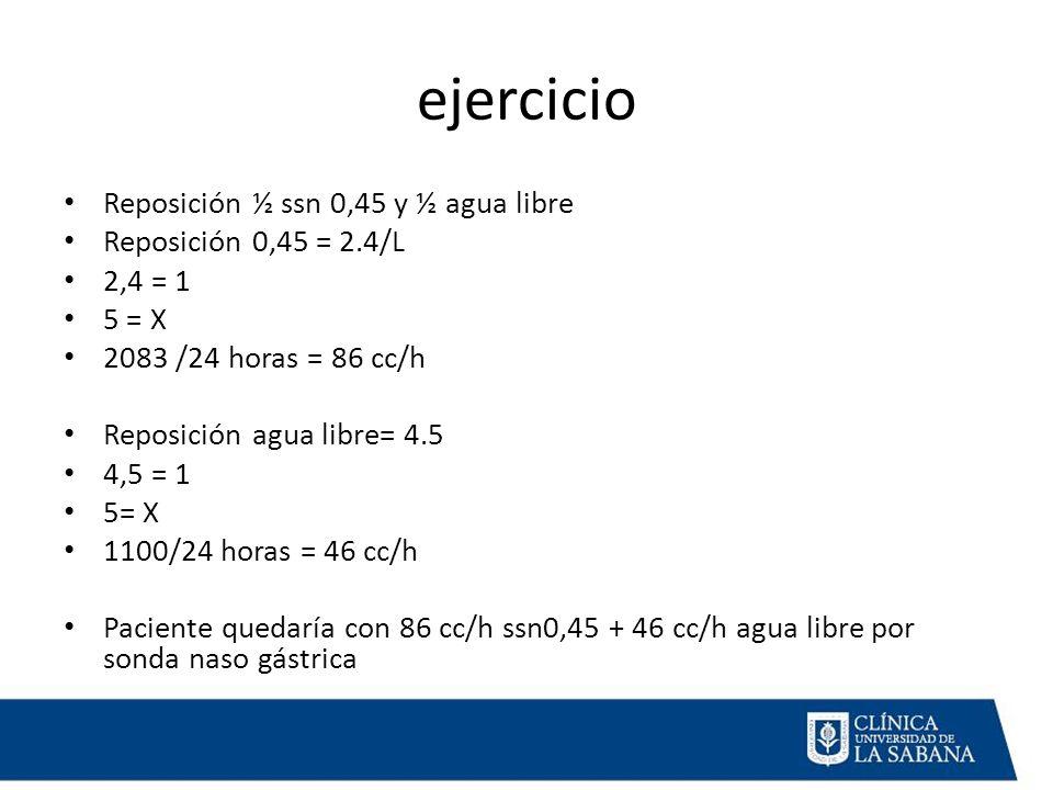 ejercicio Reposición ½ ssn 0,45 y ½ agua libre Reposición 0,45 = 2.4/L 2,4 = 1 5 = X 2083 /24 horas = 86 cc/h Reposición agua libre= 4.5 4,5 = 1 5= X 1100/24 horas = 46 cc/h Paciente quedaría con 86 cc/h ssn0,45 + 46 cc/h agua libre por sonda naso gástrica