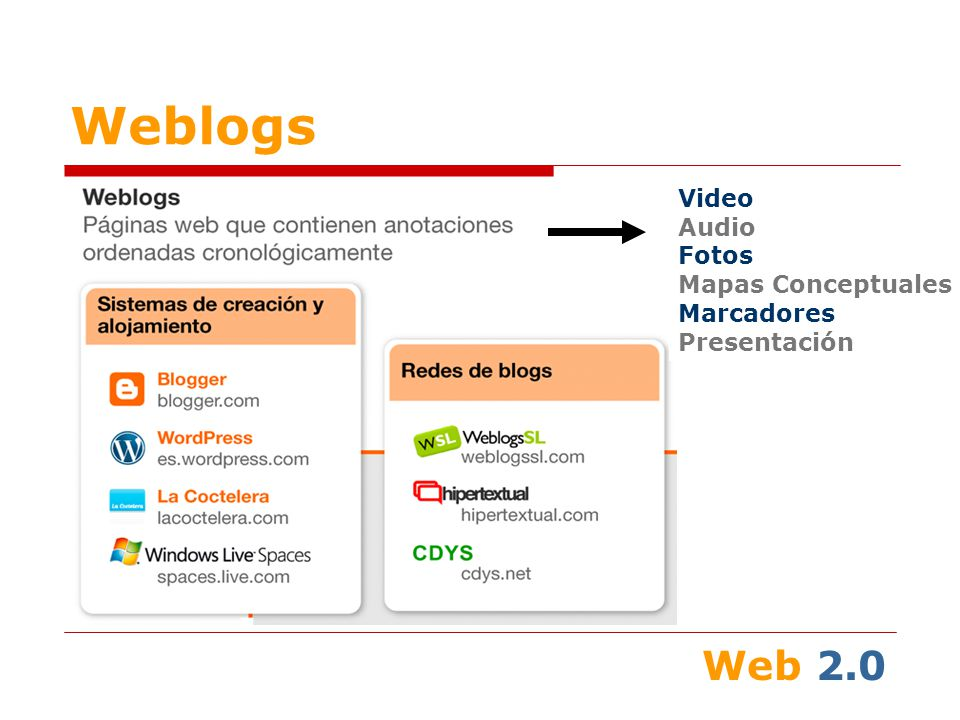 Web 2.0 Weblogs Video Audio Fotos Mapas Conceptuales Marcadores Presentación
