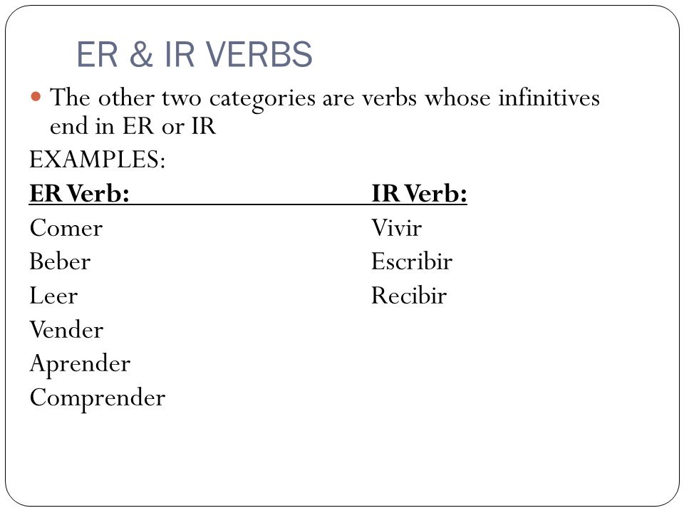 ER & IR VERBS The other two categories are verbs whose infinitives end in ER or IR EXAMPLES: ER Verb:IR Verb: ComerVivir BeberEscribir LeerRecibir Vender Aprender Comprender