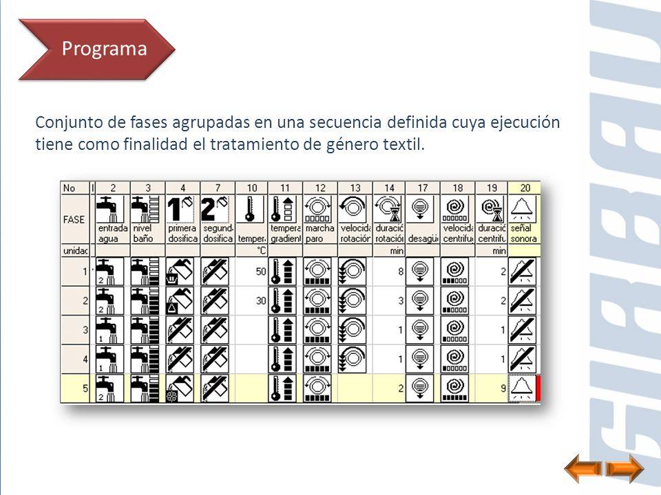 Programa Conjunto de fases agrupadas en una secuencia definida cuya ejecución tiene como finalidad el tratamiento de género textil.