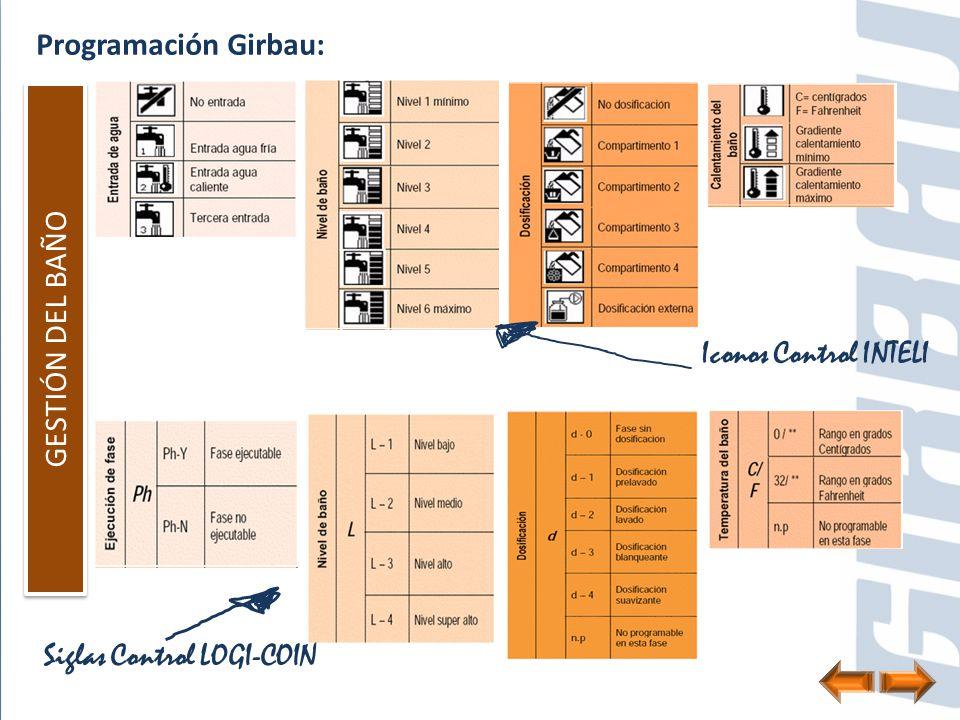 GESTIÓN DEL BAÑO Programación Girbau: Iconos Control INTELI Siglas Control LOGI-COIN