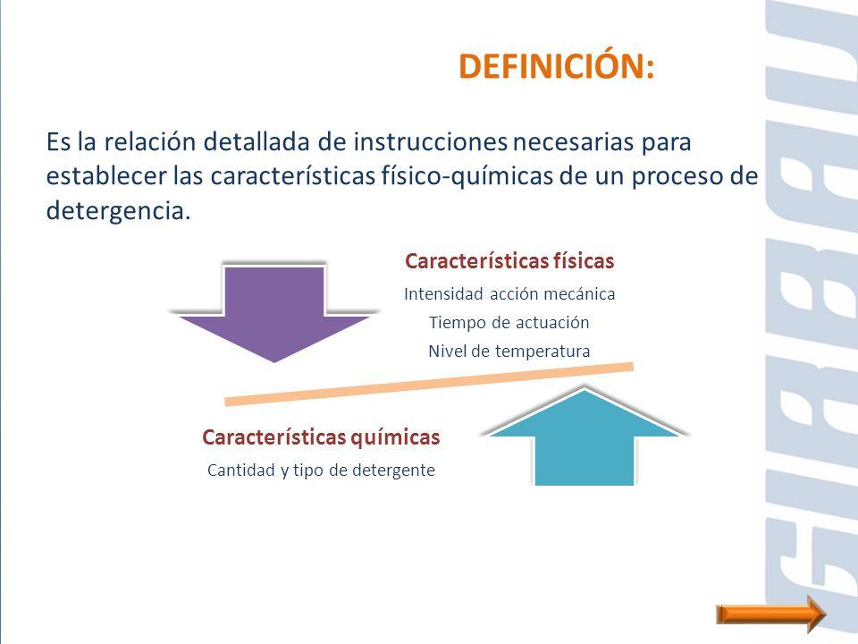 Es la relación detallada de instrucciones necesarias para establecer las características físico-químicas de un proceso de detergencia. DEFINICIÓN: Car
