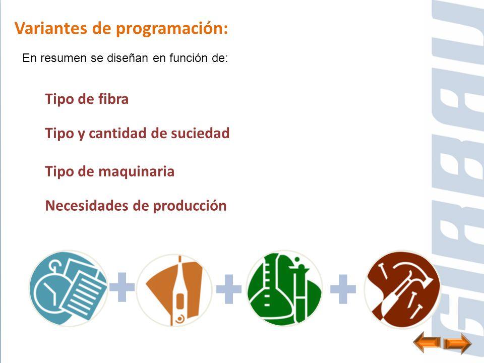 Variantes de programación: En resumen se diseñan en función de: Tipo de fibra Tipo y cantidad de suciedad Tipo de maquinaria Necesidades de producción