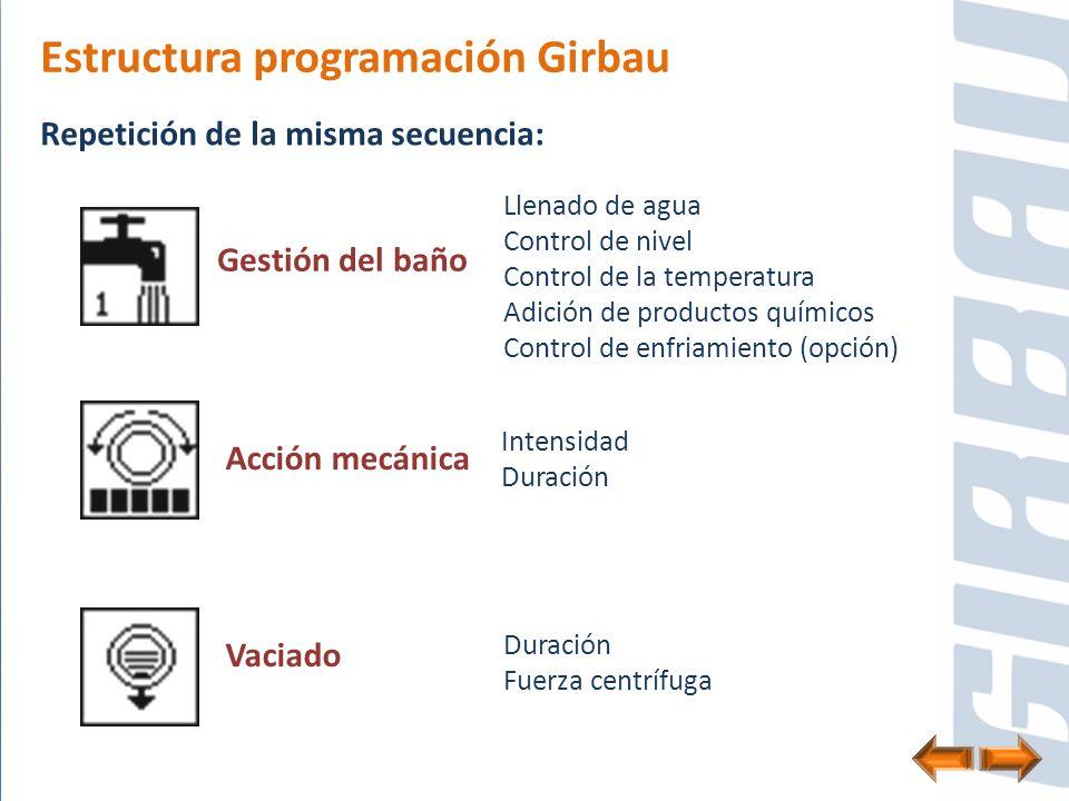 Estructura programación Girbau Repetición de la misma secuencia: Llenado de agua Control de nivel Control de la temperatura Adición de productos quími