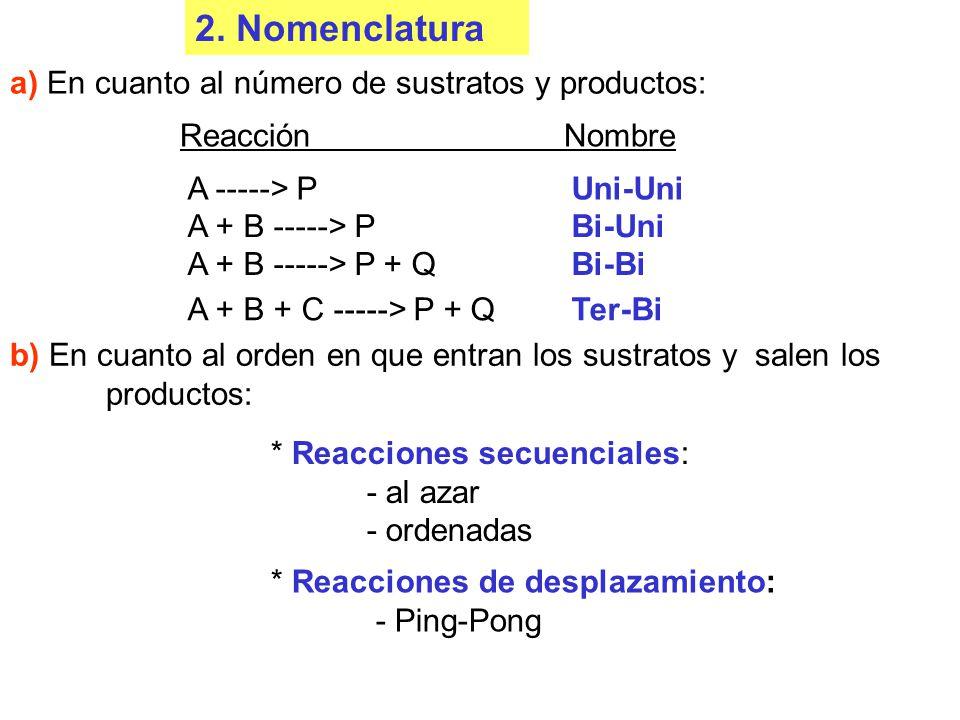 "La presentaci�n ""Tema 17Reacciones multisustrato Reacciones ..."
